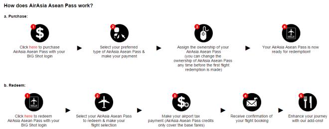 AirAsiaPassHow